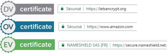 Vers un web 100% crypté, les nouveaux challenges du HTTPS