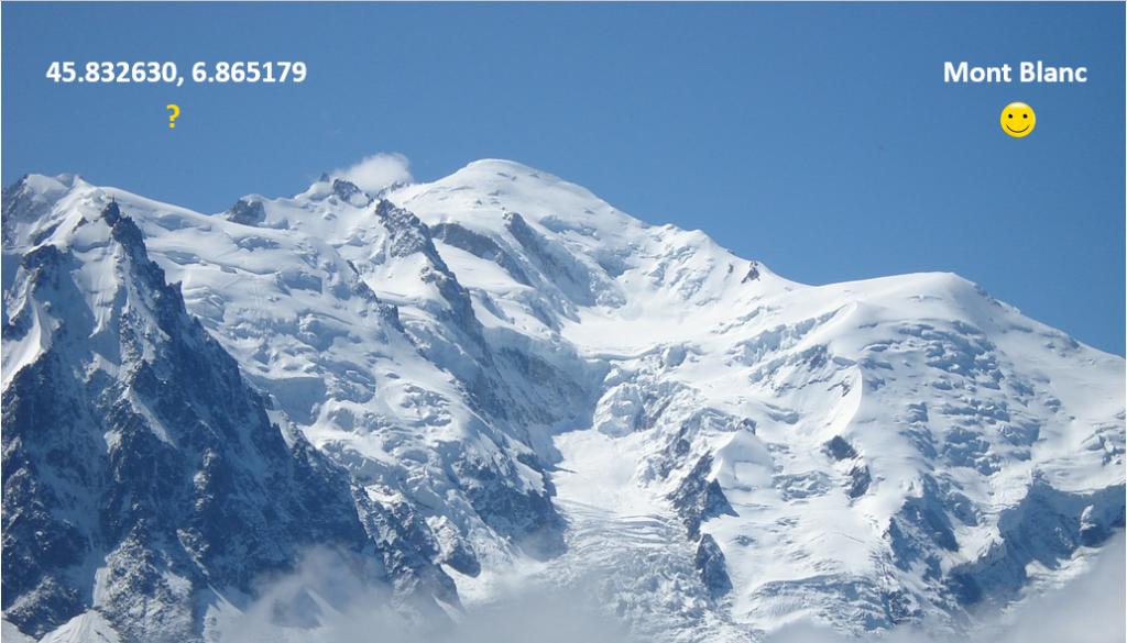 Mont Blanc - DNS