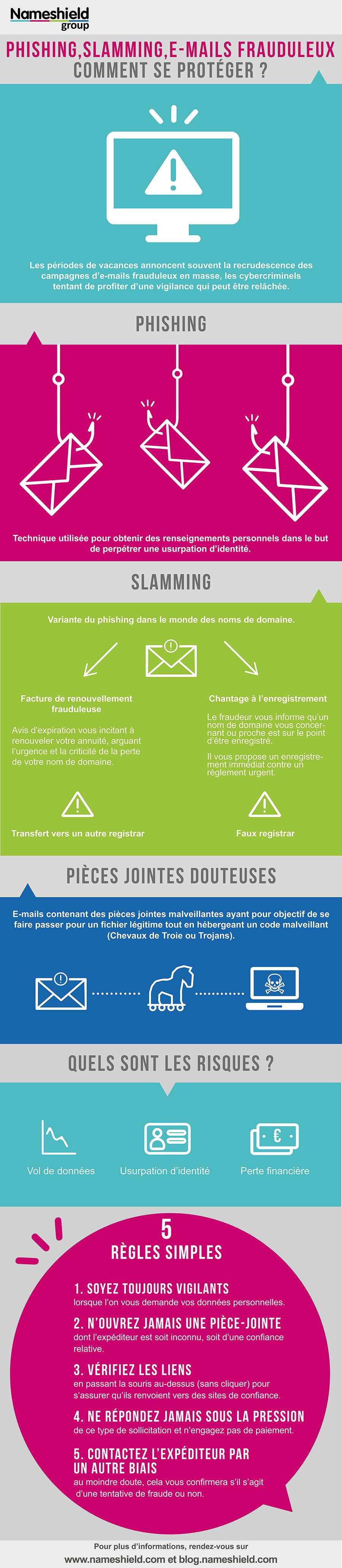 Phishing, slamming, e-mails frauduleux : Soyez vigilants pendant les périodes de vacances!