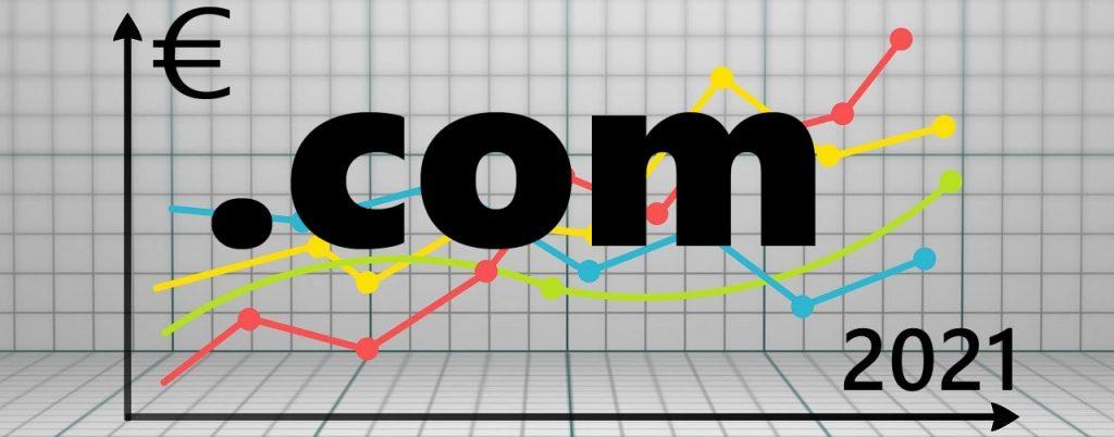 Augmentation du tarif du .COM prévue pour le dernier trimestre 2021 - Nameshield