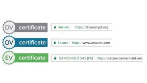 SSL Certificates - DV OV EV