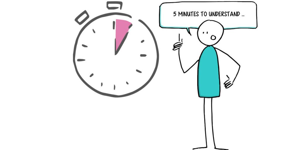 5 minutes to understand - Domain names - UDRP procedure - Nameshield